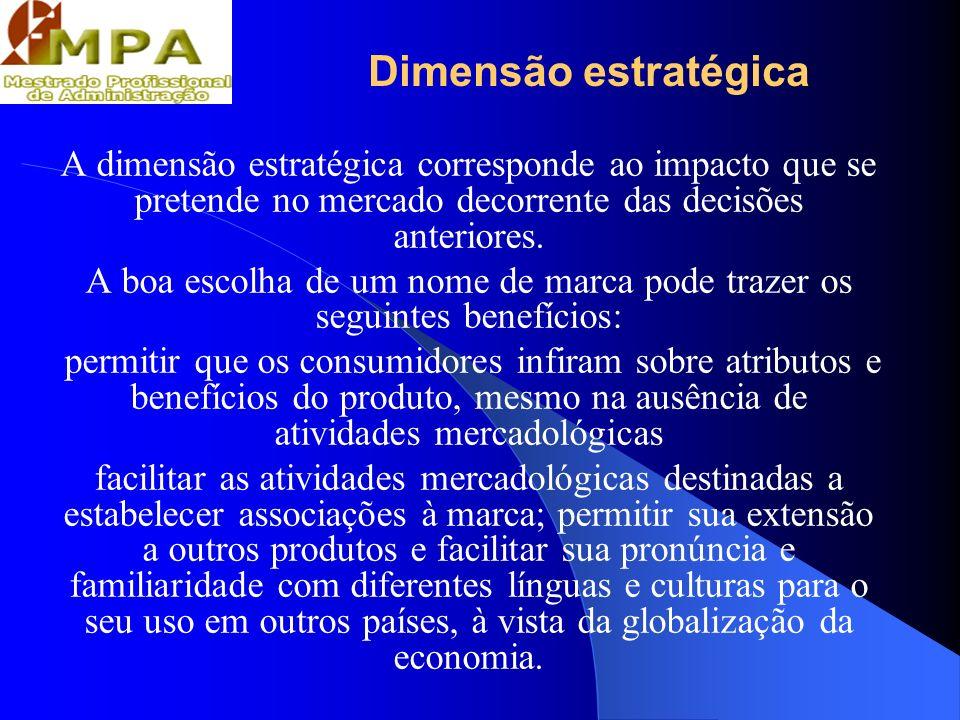 Dimensão estratégica A dimensão estratégica corresponde ao impacto que se pretende no mercado decorrente das decisões anteriores. A boa escolha de um