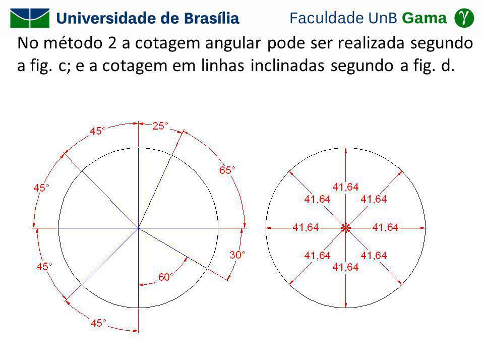 No método 2 a cotagem angular pode ser realizada segundo a fig. c; e a cotagem em linhas inclinadas segundo a fig. d.