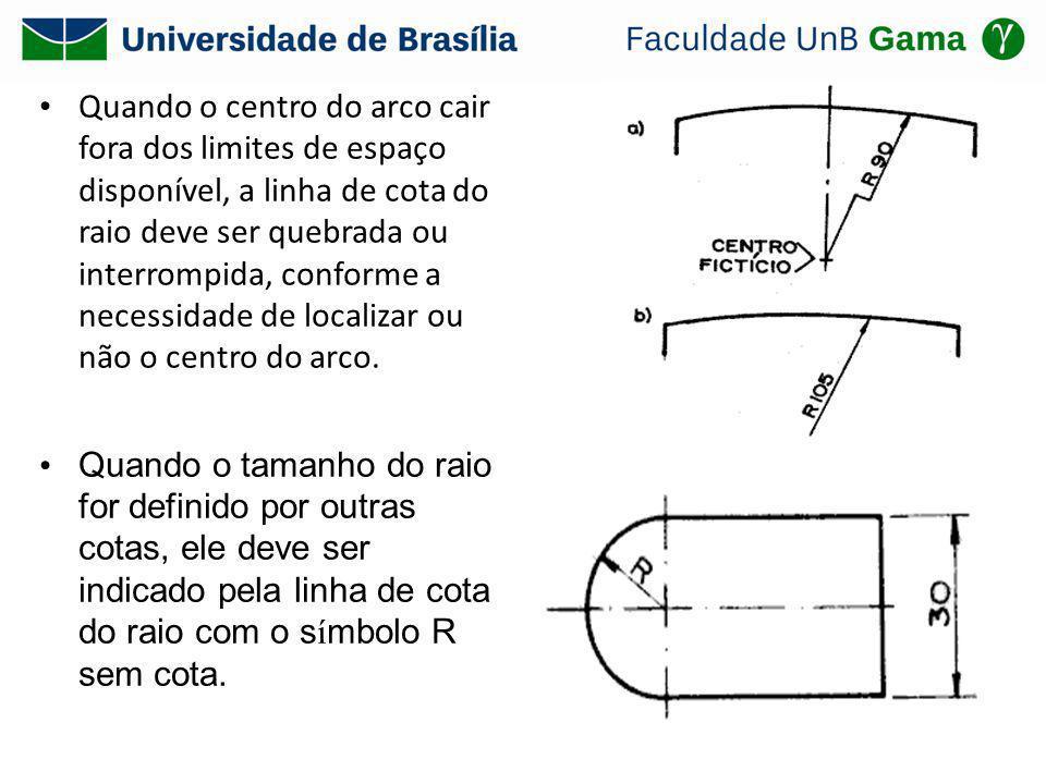Quando o centro do arco cair fora dos limites de espaço disponível, a linha de cota do raio deve ser quebrada ou interrompida, conforme a necessidade
