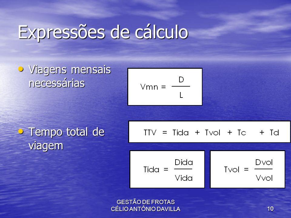 GESTÃO DE FROTAS CÉLIO ANTÔNIO DAVILLA10 Expressões de cálculo Viagens mensais necessárias Viagens mensais necessárias Tempo total de viagem Tempo tot