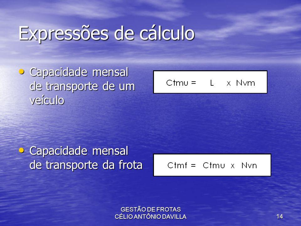 GESTÃO DE FROTAS CÉLIO ANTÔNIO DAVILLA14 Expressões de cálculo Capacidade mensal de transporte de um veículo Capacidade mensal de transporte de um veí