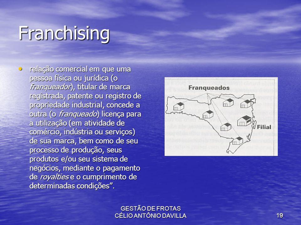GESTÃO DE FROTAS CÉLIO ANTÔNIO DAVILLA19 Franchising relação comercial em que uma pessoa física ou jurídica (o franqueador), titular de marca registra