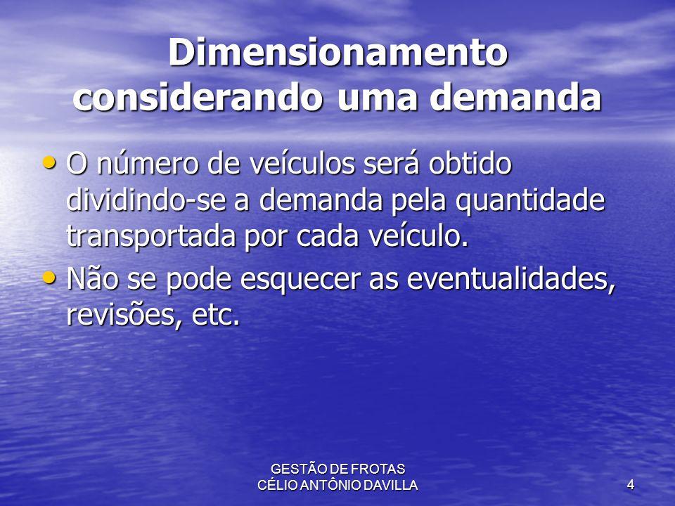GESTÃO DE FROTAS CÉLIO ANTÔNIO DAVILLA4 Dimensionamento considerando uma demanda O número de veículos será obtido dividindo-se a demanda pela quantida