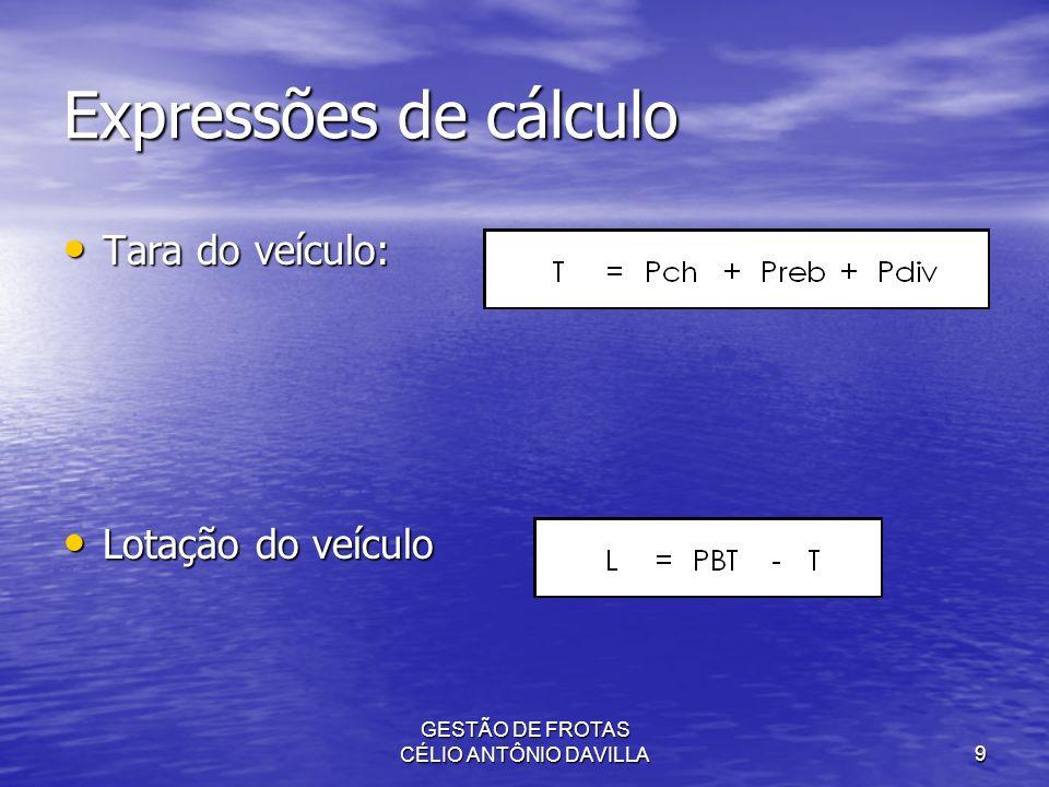 GESTÃO DE FROTAS CÉLIO ANTÔNIO DAVILLA9 Expressões de cálculo Tara do veículo: Tara do veículo: Lotação do veículo Lotação do veículo