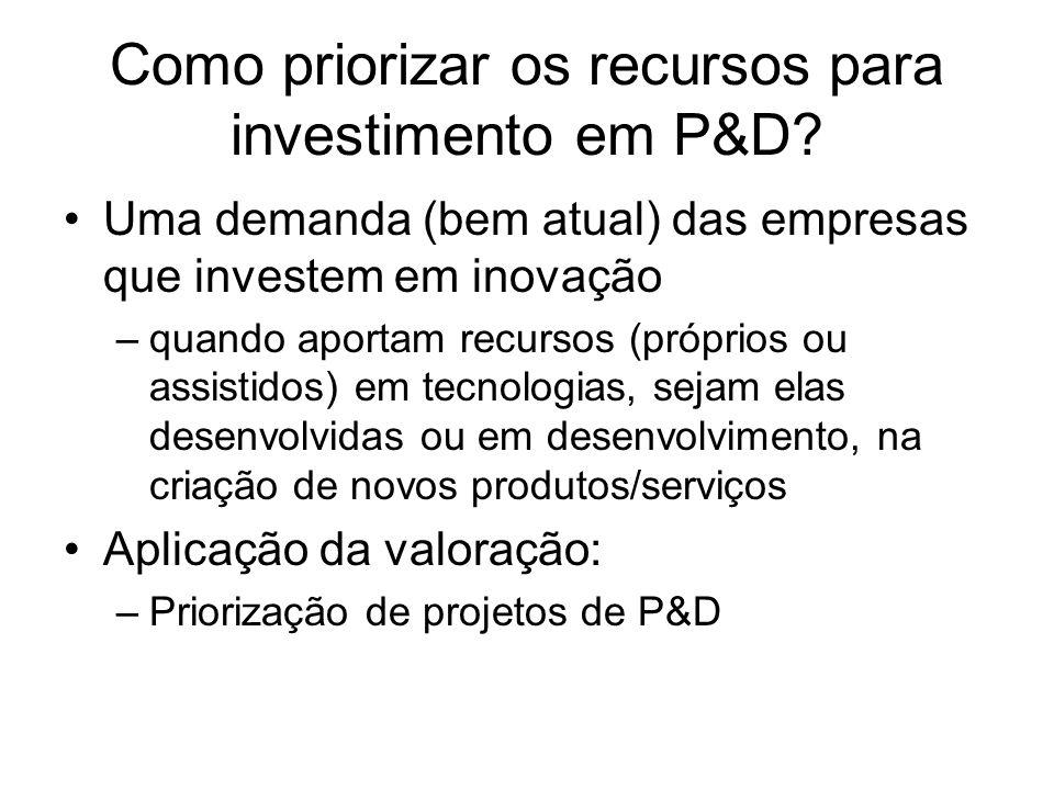Como priorizar os recursos para investimento em P&D? Uma demanda (bem atual) das empresas que investem em inovação –quando aportam recursos (próprios