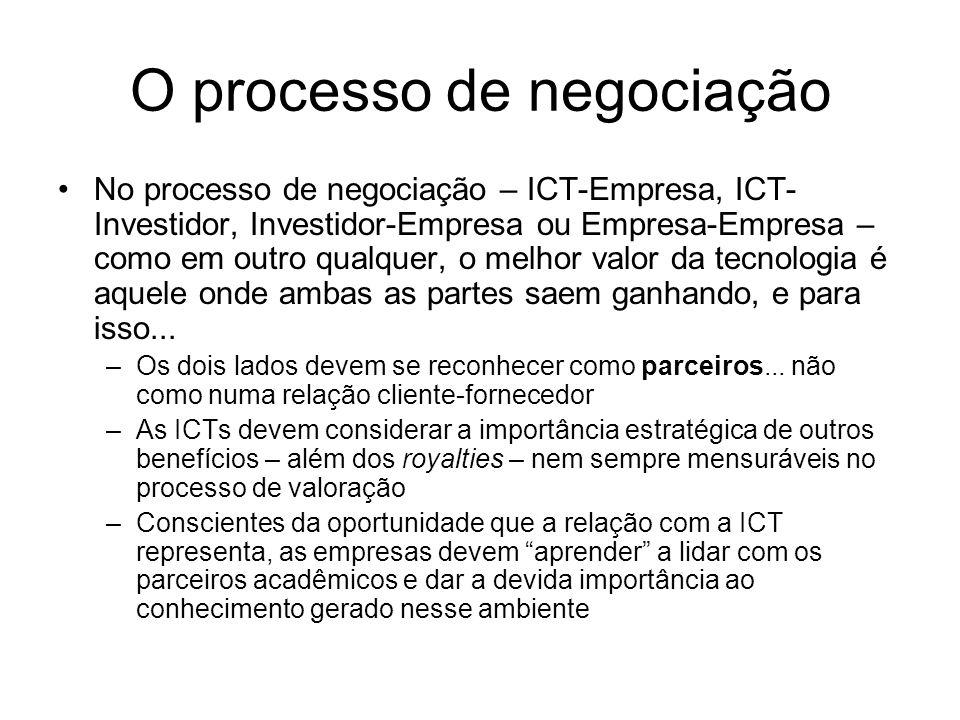 O processo de negociação No processo de negociação – ICT-Empresa, ICT- Investidor, Investidor-Empresa ou Empresa-Empresa – como em outro qualquer, o m