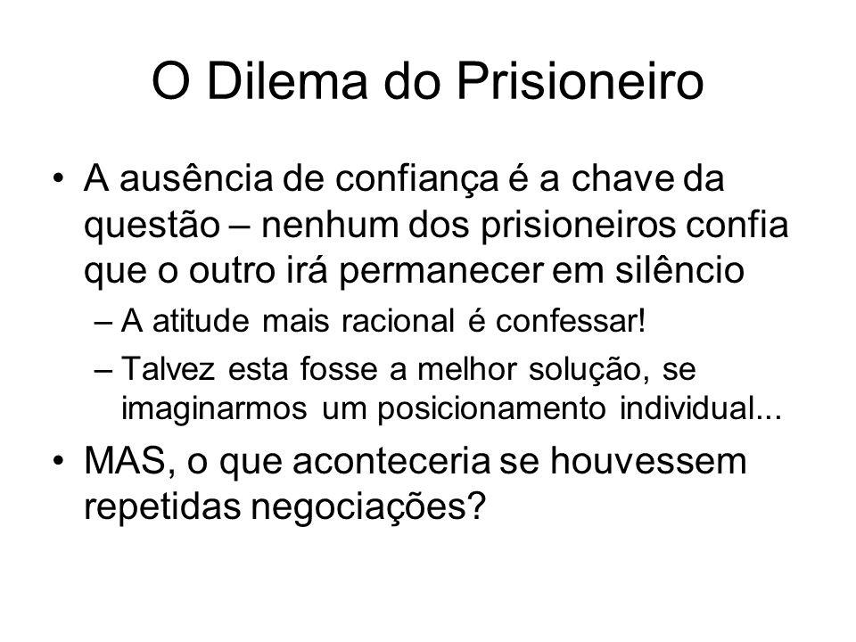O Dilema do Prisioneiro A ausência de confiança é a chave da questão – nenhum dos prisioneiros confia que o outro irá permanecer em silêncio –A atitud