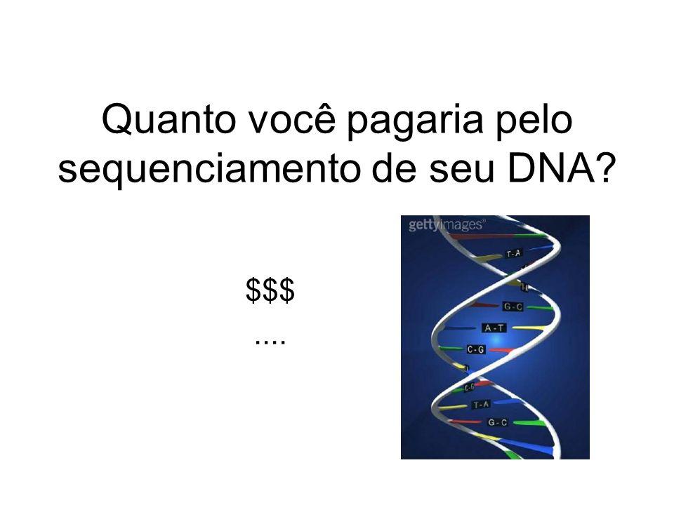 Quanto você pagaria pelo sequenciamento de seu DNA? $$$....
