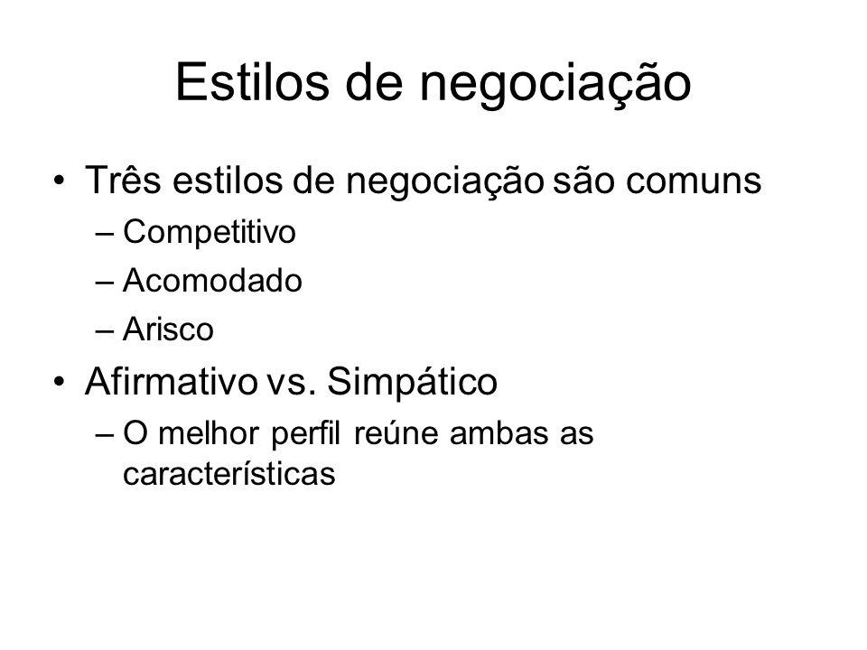 Estilos de negociação Três estilos de negociação são comuns –Competitivo –Acomodado –Arisco Afirmativo vs. Simpático –O melhor perfil reúne ambas as c