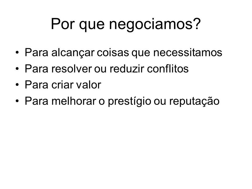 Por que negociamos? Para alcançar coisas que necessitamos Para resolver ou reduzir conflitos Para criar valor Para melhorar o prestígio ou reputação
