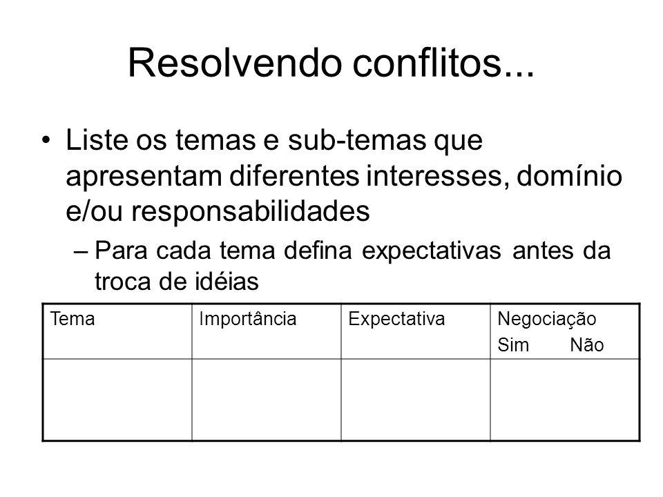 Resolvendo conflitos... Liste os temas e sub-temas que apresentam diferentes interesses, domínio e/ou responsabilidades –Para cada tema defina expecta