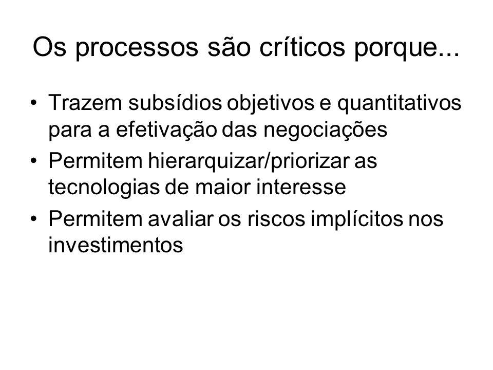 Os processos são críticos porque... Trazem subsídios objetivos e quantitativos para a efetivação das negociações Permitem hierarquizar/priorizar as te
