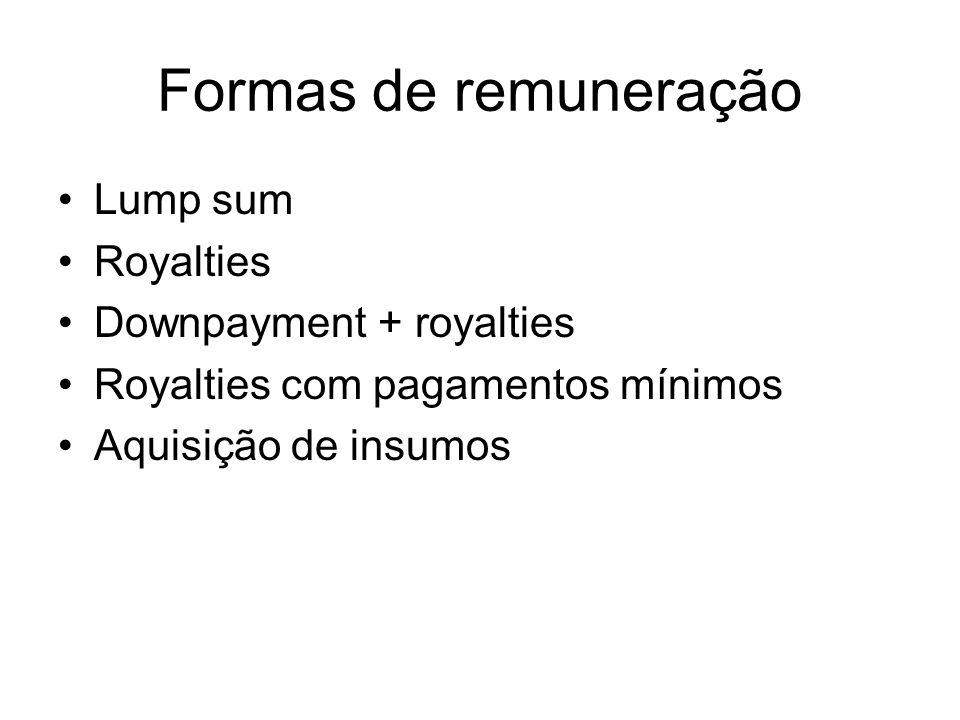 Formas de remuneração Lump sum Royalties Downpayment + royalties Royalties com pagamentos mínimos Aquisição de insumos