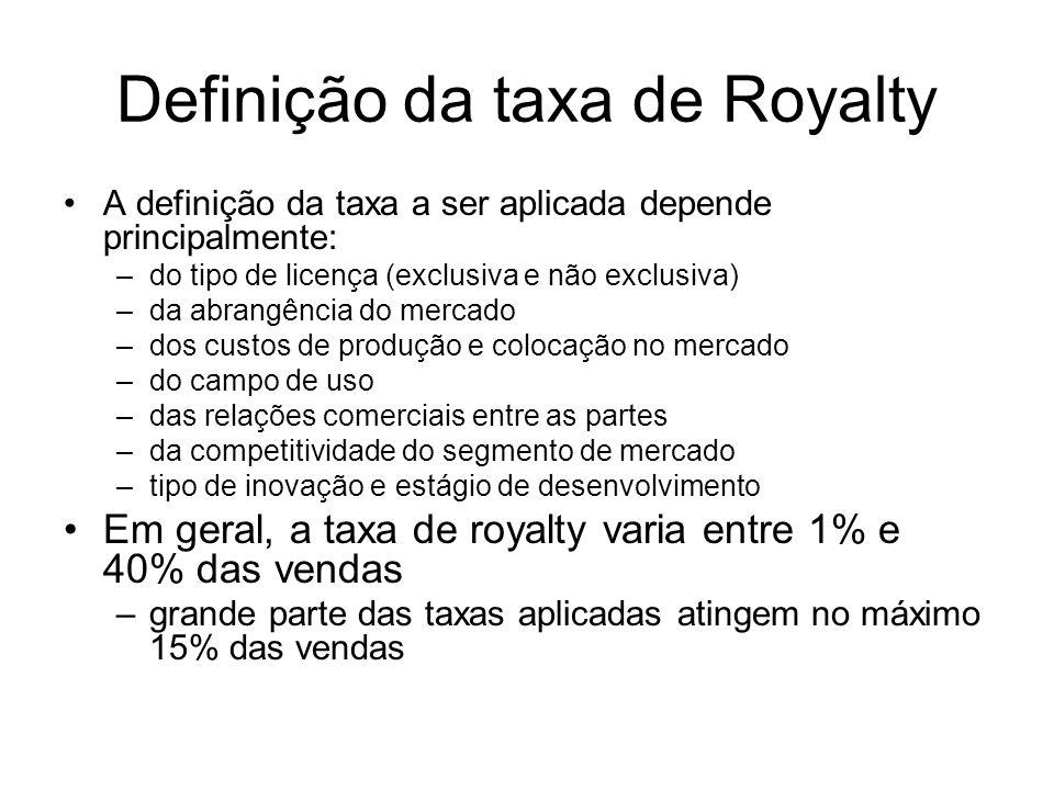 Definição da taxa de Royalty A definição da taxa a ser aplicada depende principalmente: –do tipo de licença (exclusiva e não exclusiva) –da abrangênci