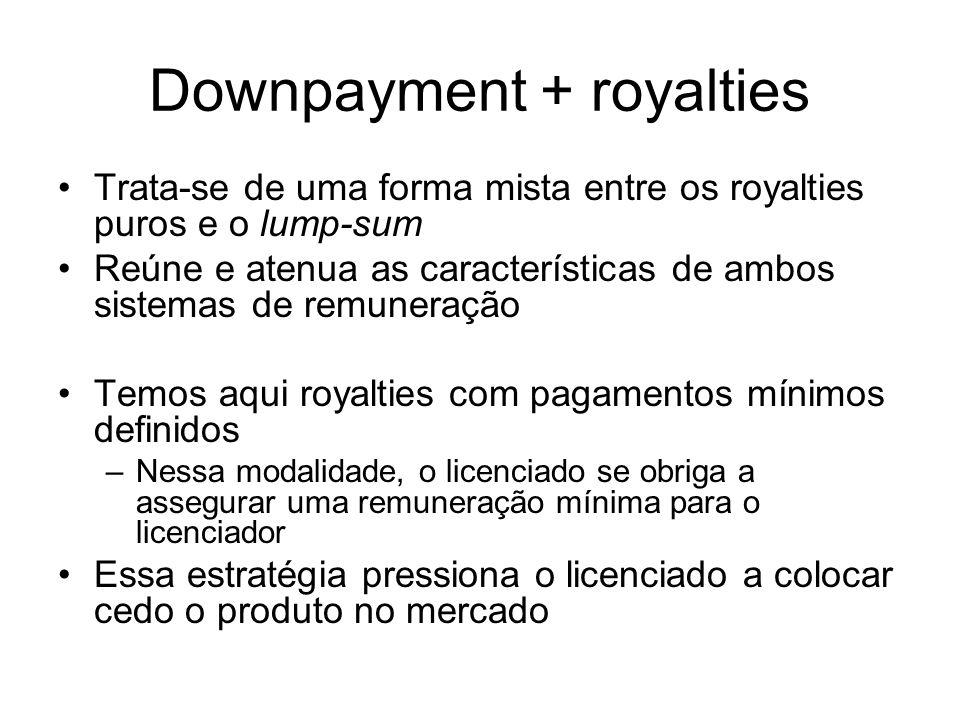 Downpayment + royalties Trata-se de uma forma mista entre os royalties puros e o lump-sum Reúne e atenua as características de ambos sistemas de remun