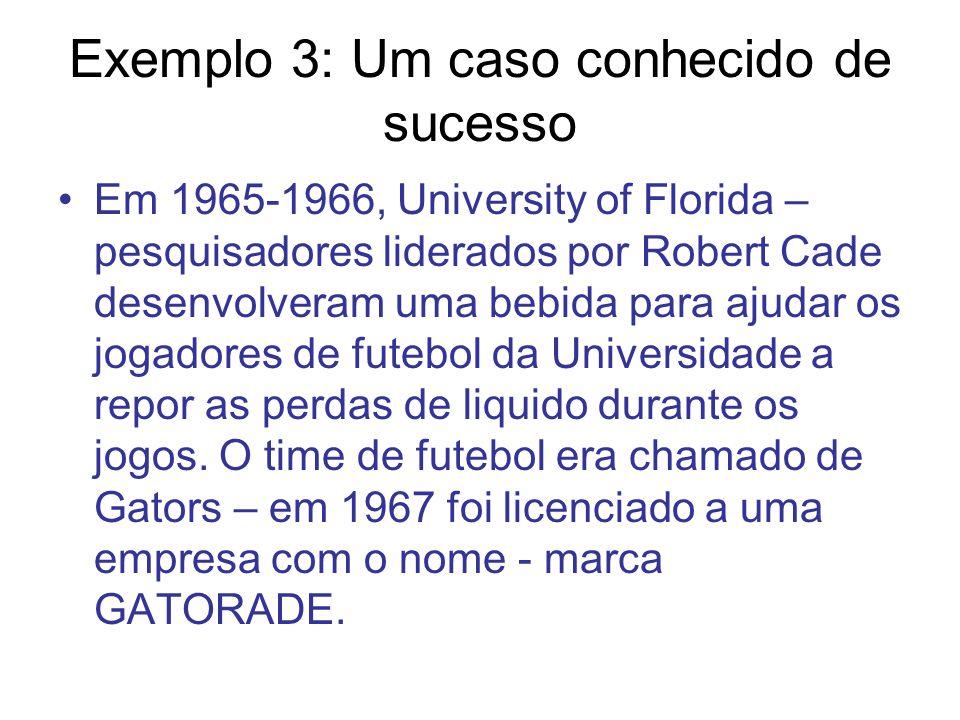 Exemplo 3: Um caso conhecido de sucesso Em 1965-1966, University of Florida – pesquisadores liderados por Robert Cade desenvolveram uma bebida para aj