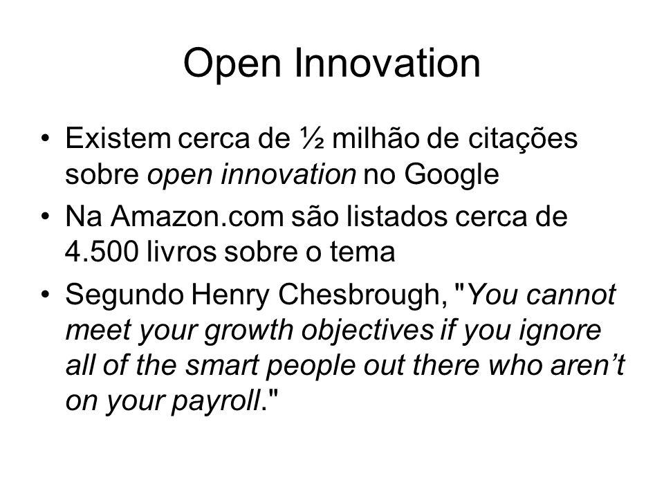 Open Innovation Existem cerca de ½ milhão de citações sobre open innovation no Google Na Amazon.com são listados cerca de 4.500 livros sobre o tema Se