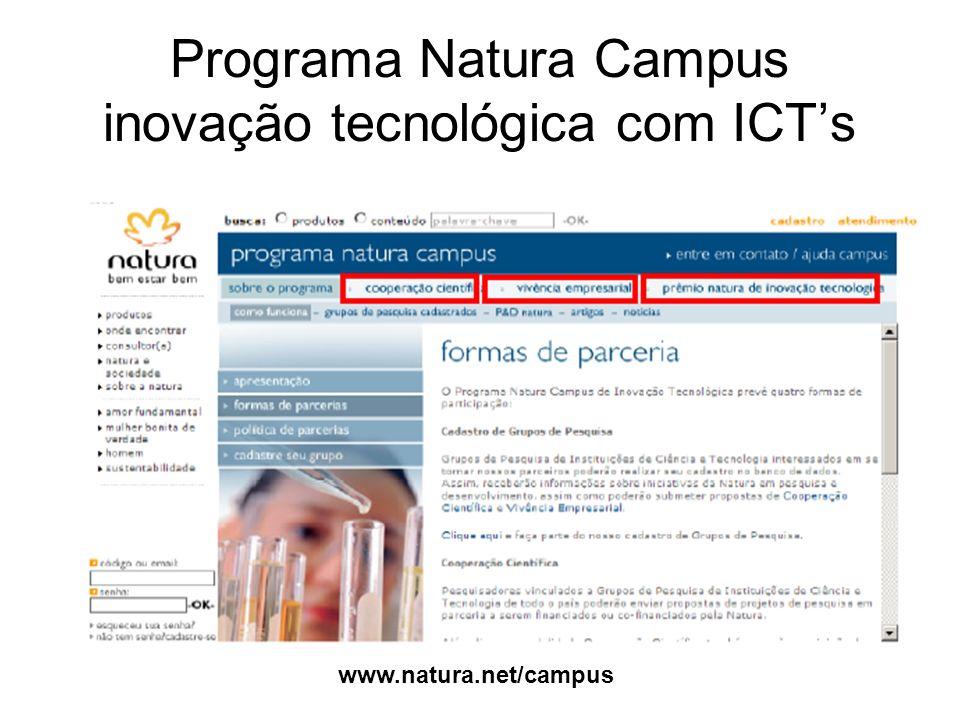 Programa Natura Campus inovação tecnológica com ICTs www.natura.net/campus