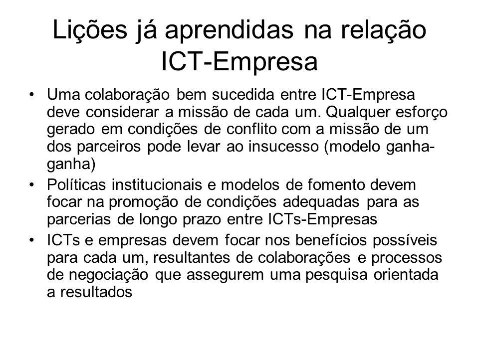 Lições já aprendidas na relação ICT-Empresa Uma colaboração bem sucedida entre ICT-Empresa deve considerar a missão de cada um. Qualquer esforço gerad