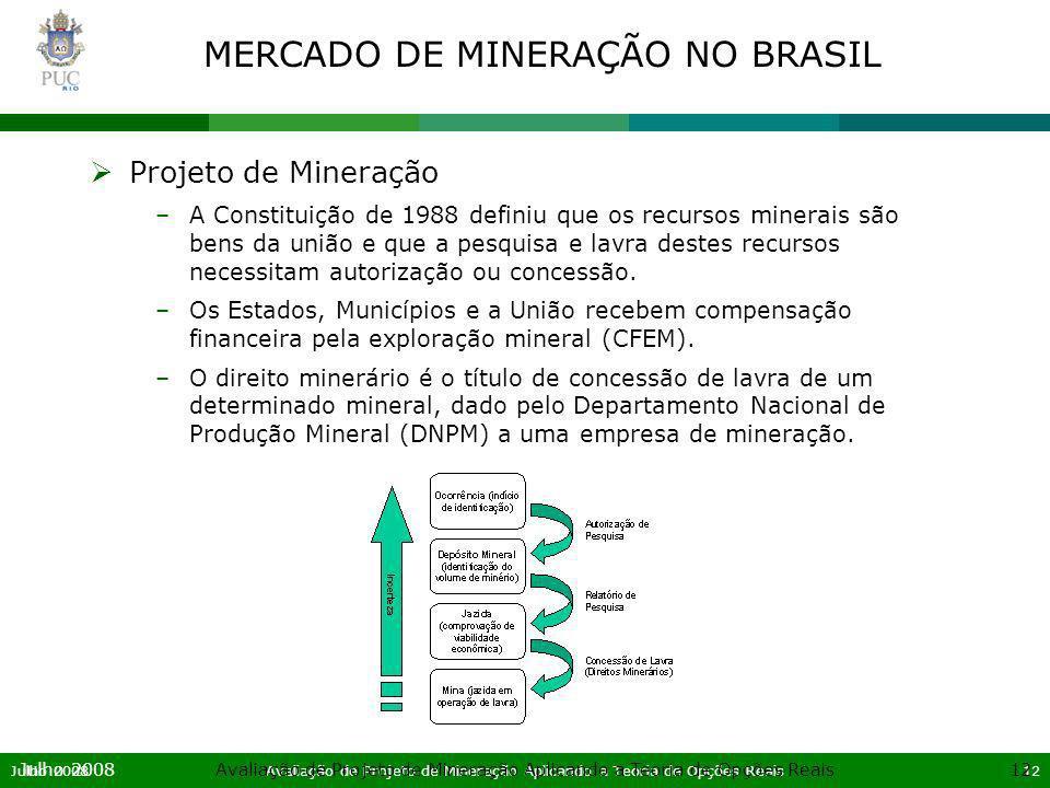 Julho 2008Avaliação de Projeto de Mineração Aplicando a Teoria de Opções Reais12 Julho 2008Avaliação de Projeto de Mineração Aplicando a Teoria de Opç