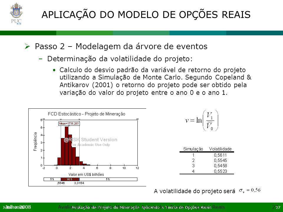 Julho 2008Avaliação de Projeto de Mineração Aplicando a Teoria de Opções Reais27 Julho 2008Avaliação de Projeto de Mineração Aplicando a Teoria de Opç