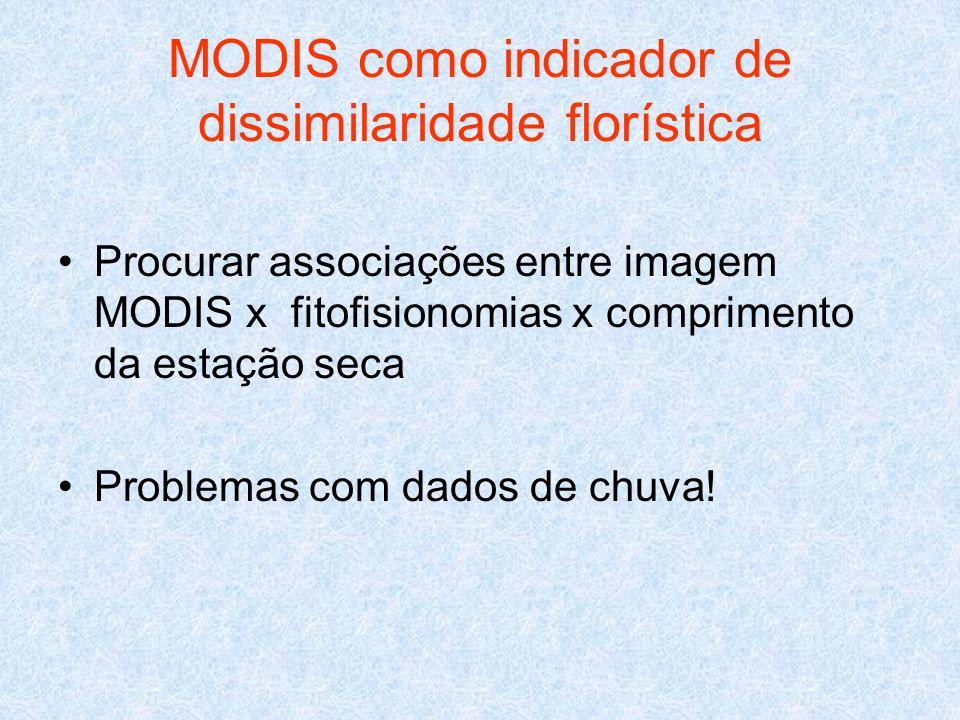 MODIS como indicador de dissimilaridade florística Procurar associações entre imagem MODIS x fitofisionomias x comprimento da estação seca Problemas c