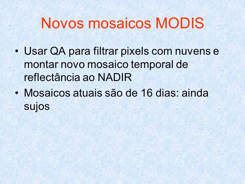 Novos mosaicos MODIS Usar QA para filtrar pixels com nuvens e montar novo mosaico temporal de reflectância ao NADIR Mosaicos atuais são de 16 dias: ai
