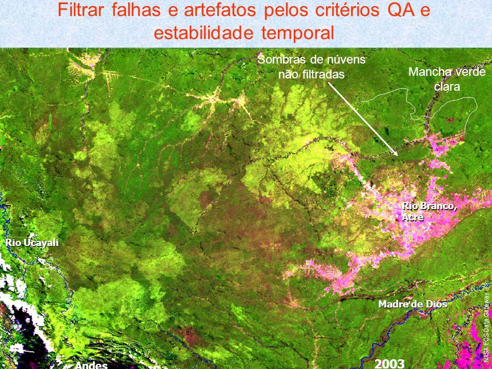 2001 20022003 Madre de Dios Rio Branco, Acre Rio Ucayali Andes NASA EOS Data Gateway Filtrar falhas e artefatos pelos critérios QA e estabilidade temporal Mancha verde clara Sombras de núvens não filtradas