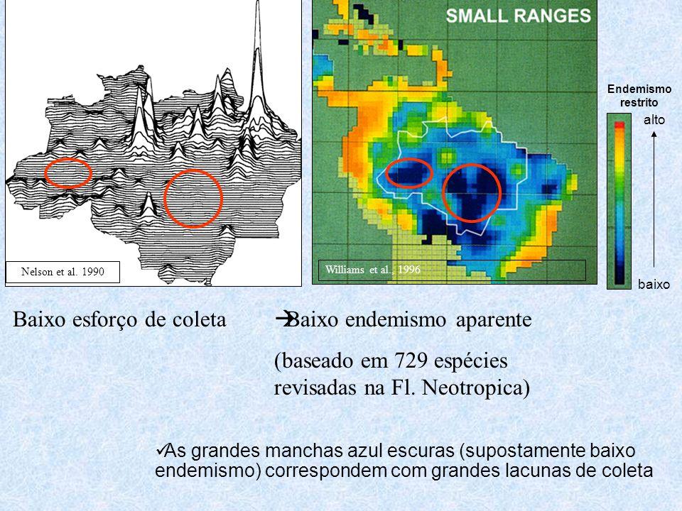 Williams et al., 1996 As grandes manchas azul escuras (supostamente baixo endemismo) correspondem com grandes lacunas de coleta Nelson et al.