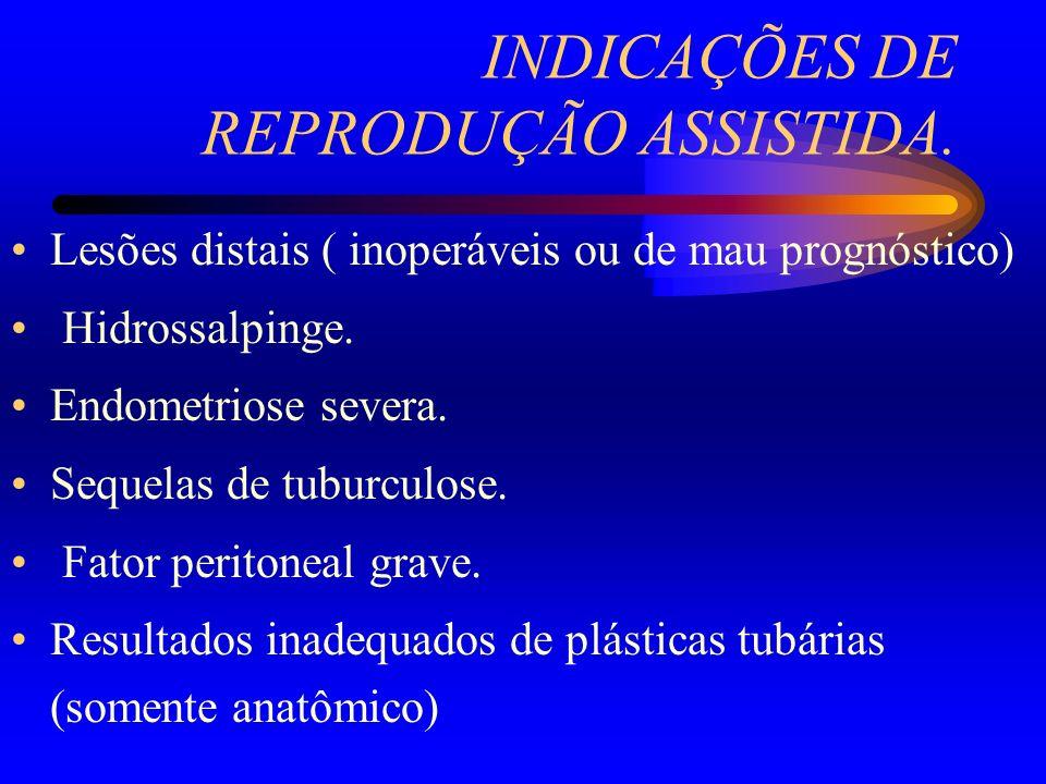INDICAÇÕES DE REPRODUÇÃO ASSISTIDA. Lesões distais ( inoperáveis ou de mau prognóstico) Hidrossalpinge. Endometriose severa. Sequelas de tuburculose.