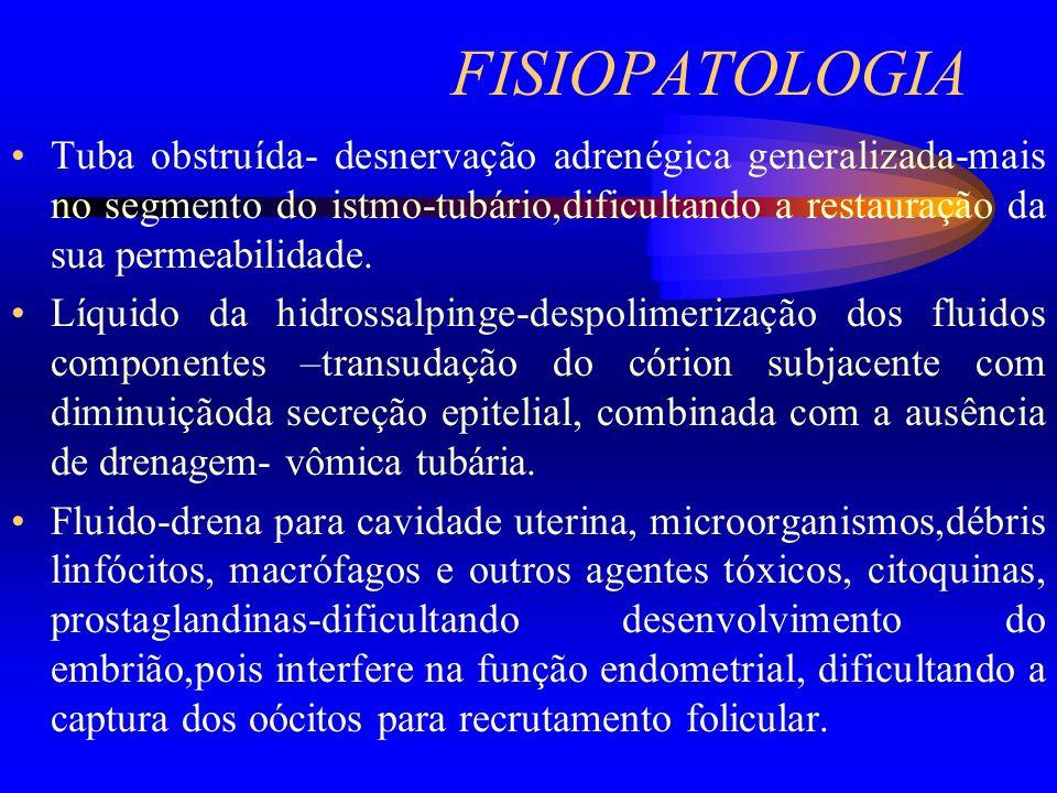 DIAGNÓSTICO Histerossalpingografia-informações –cavidade uterina mucosa tubária, porção intamural/intersticial, permeabilidade, dilatação, rigidez,suspeita de aderências peritubárias – BLOQUEIO PROXIMAL.-Sensibilidade de 65%,especificidade de 85%.