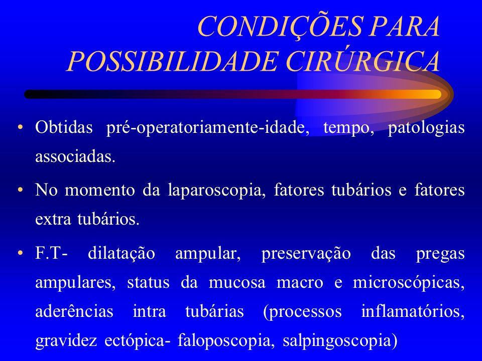 CONDIÇÕES PARA POSSIBILIDADE CIRÚRGICA Obtidas pré-operatoriamente-idade, tempo, patologias associadas. No momento da laparoscopia, fatores tubários e