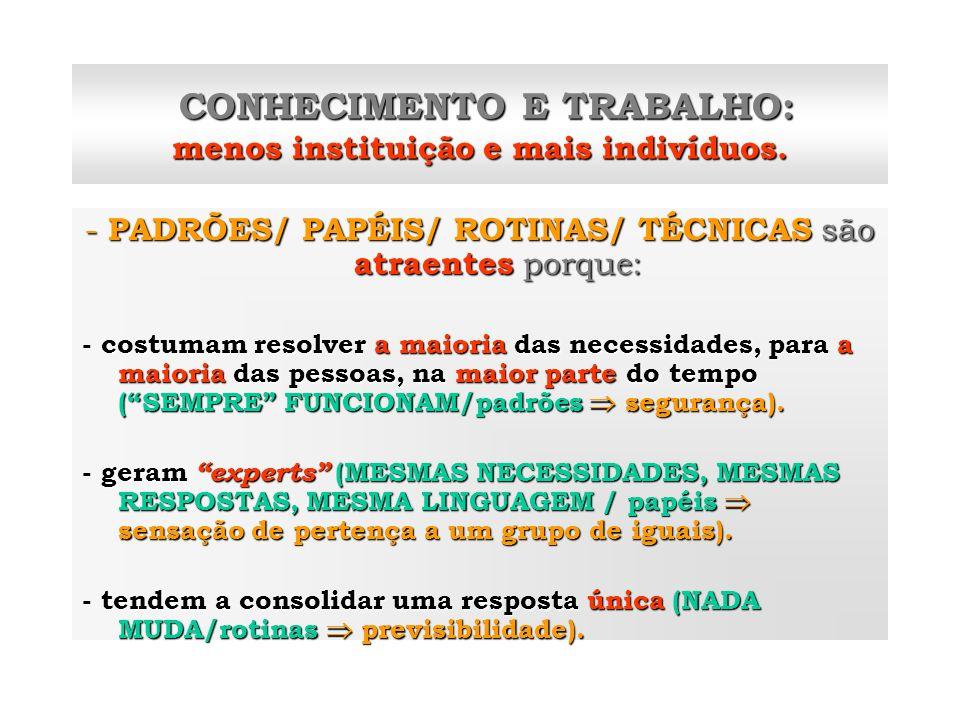 CONHECIMENTO E TRABALHO: menos instituição e mais indivíduos. CONHECIMENTO E TRABALHO: menos instituição e mais indivíduos. - PADRÕES/ PAPÉIS/ ROTINAS