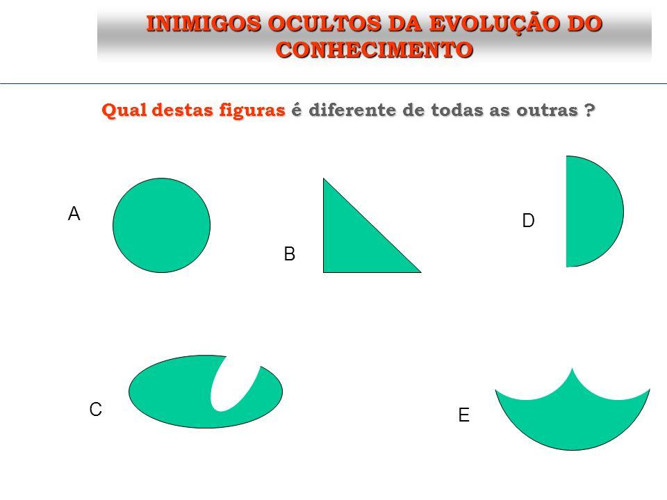 INIMIGOS OCULTOS DA EVOLUÇÃO DO CONHECIMENTO A C B D E Qual destas figuras é diferente de todas as outras ?