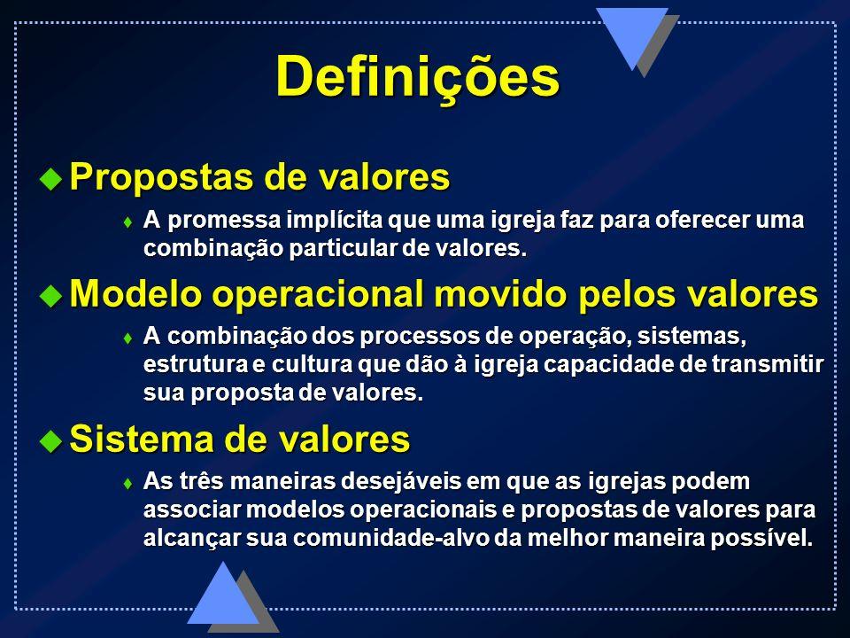 Sistema de valores Decidir por um sistema de valores não é o mesmo que escolher um alvo estratégico Decidir por um sistema de valores não é o mesmo que escolher um alvo estratégico –Não pode ser enxertada em uma filosofia normal de trabalho –Não é um plano de crescimento