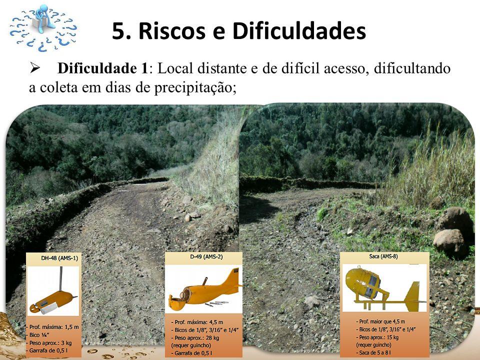 5. Riscos e Dificuldades Dificuldade 1: Local distante e de difícil acesso, dificultando a coleta em dias de precipitação; Dificuldade 2: Inexistência