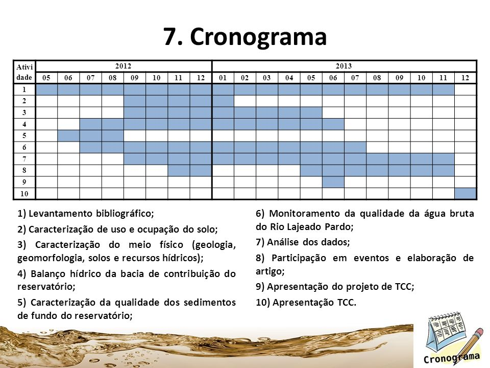 7. Cronograma 1) Levantamento bibliográfico; 2) Caracterização de uso e ocupação do solo; 3) Caracterização do meio físico (geologia, geomorfologia, s