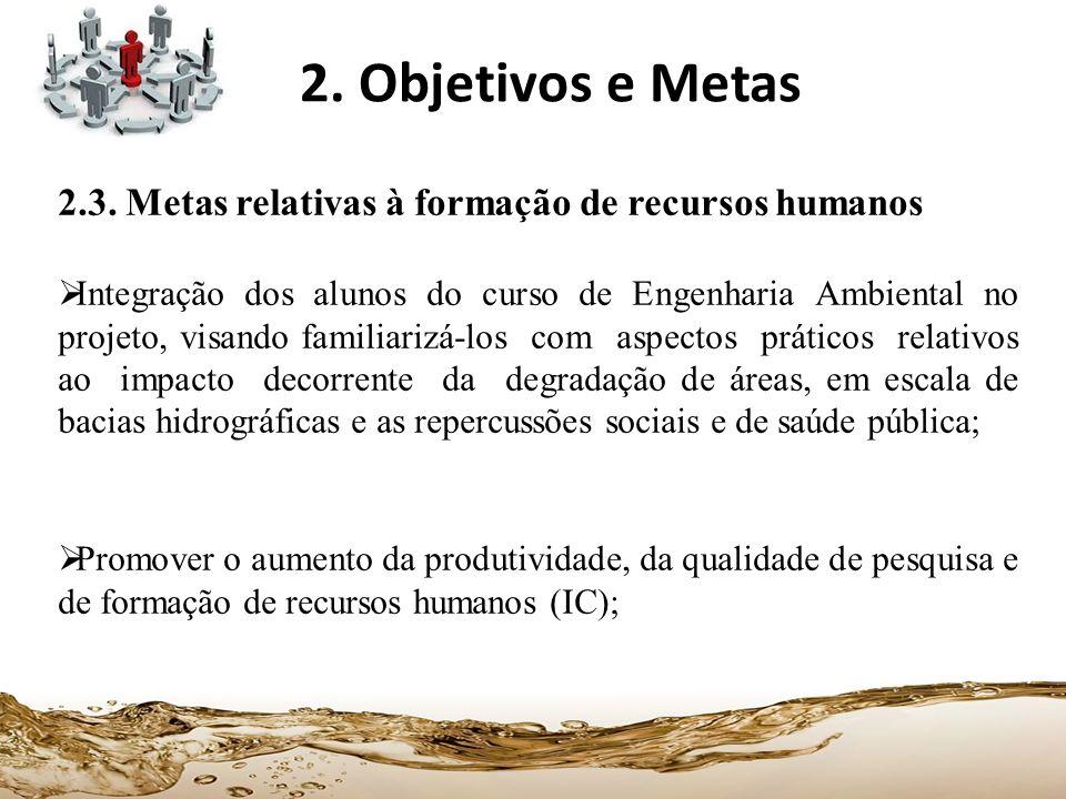 2.3. Metas relativas à formação de recursos humanos Integração dos alunos do curso de Engenharia Ambiental no projeto, visando familiarizá-los com asp
