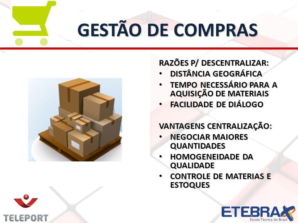 GESTÃO DE COMPRAS GESTÃO DE COMPRAS RAZÕES P/ DESCENTRALIZAR: DISTÂNCIA GEOGRÁFICA DISTÂNCIA GEOGRÁFICA TEMPO NECESSÁRIO PARA A AQUISIÇÃO DE MATERIAIS