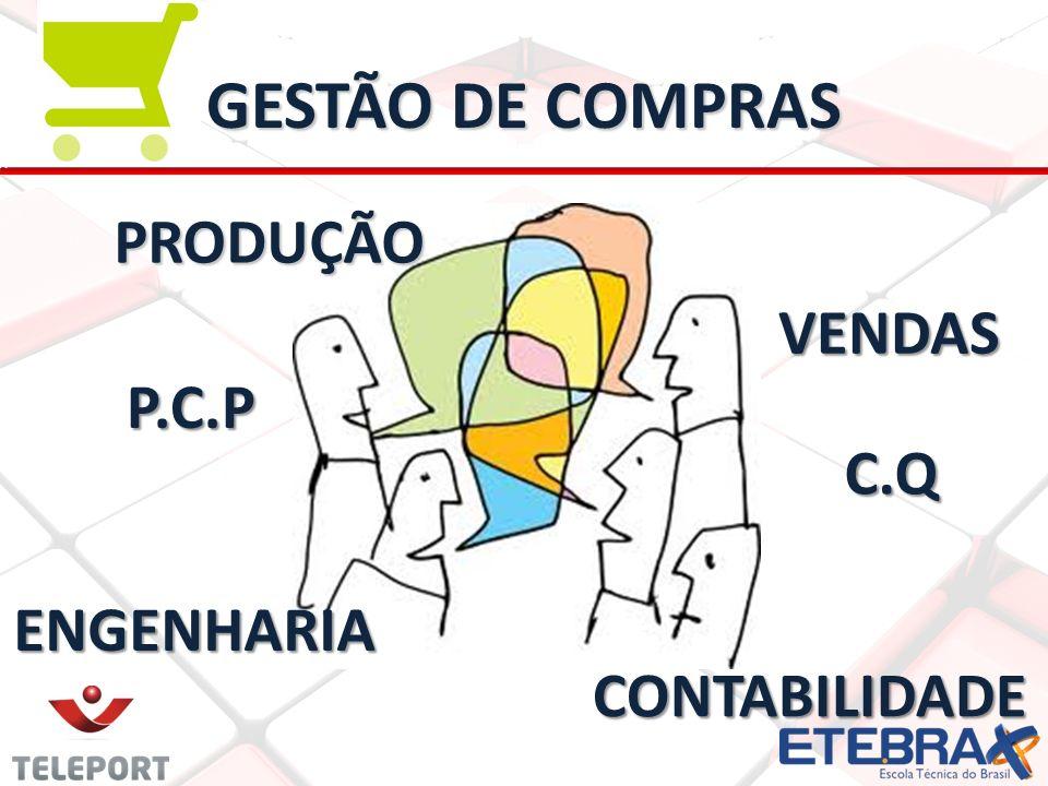 GESTÃO DE COMPRAS ENGENHARIA ENGENHARIA VENDAS VENDAS CONTABILIDADE CONTABILIDADE PRODUÇÃO PRODUÇÃO P.C.P P.C.P C.Q C.Q