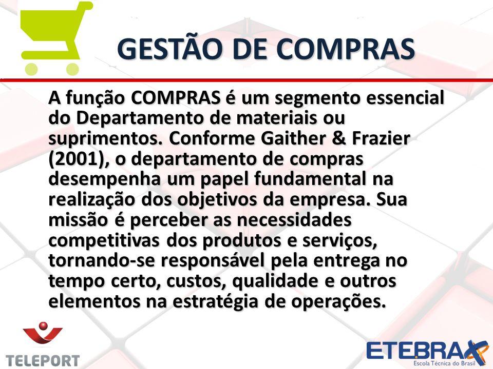 GESTÃO DE COMPRAS A função COMPRAS é um segmento essencial do Departamento de materiais ou suprimentos. Conforme Gaither & Frazier (2001), o departame