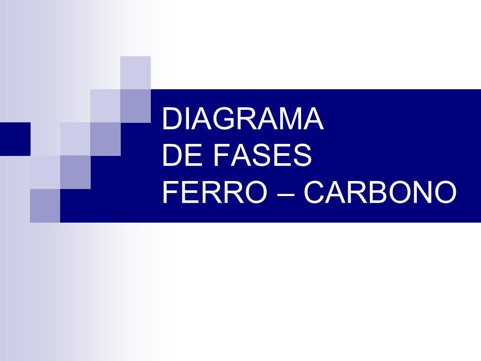 DIAGRAMA DE FASES FERRO – CARBONO