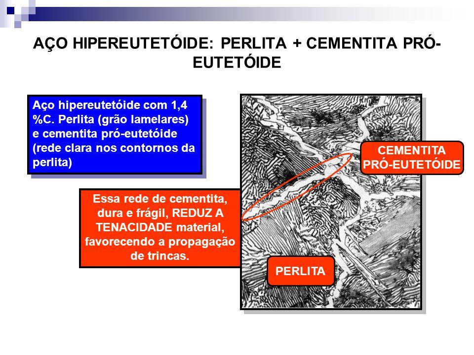 AÇO HIPEREUTETÓIDE: PERLITA + CEMENTITA PRÓ- EUTETÓIDE Aço hipereutetóide com 1,4 %C. Perlita (grão lamelares) e cementita pró-eutetóide (rede clara n