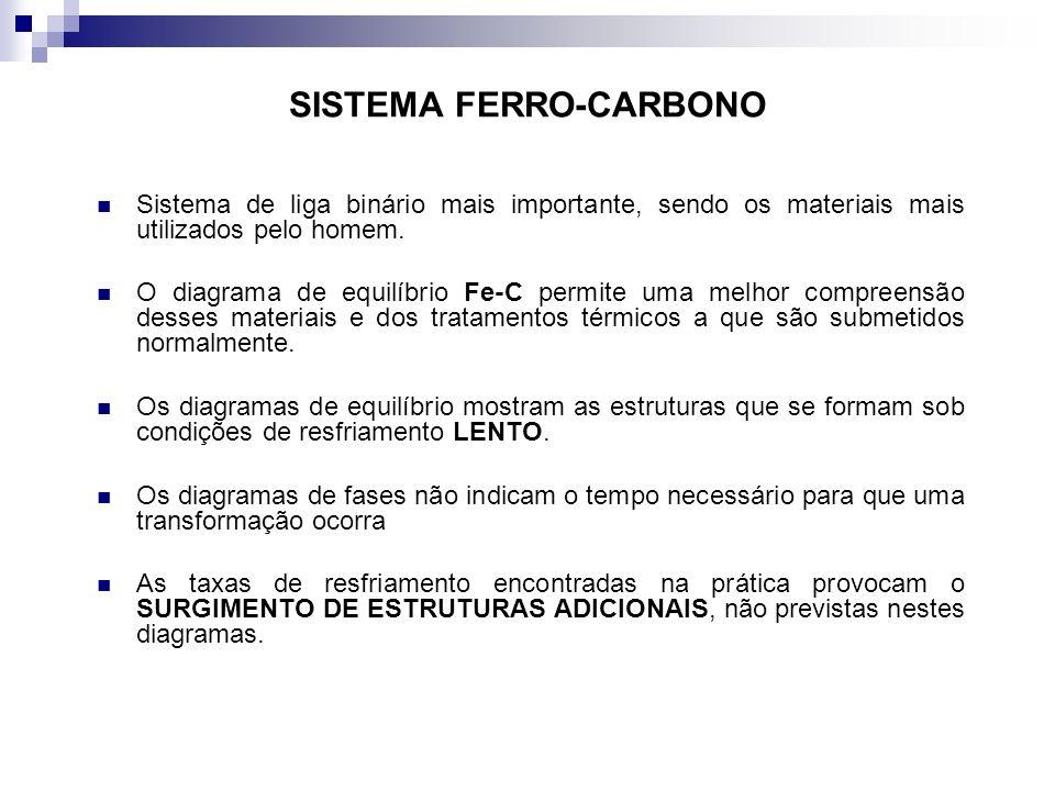 SISTEMA FERRO-CARBONO Sistema de liga binário mais importante, sendo os materiais mais utilizados pelo homem. O diagrama de equilíbrio Fe-C permite um