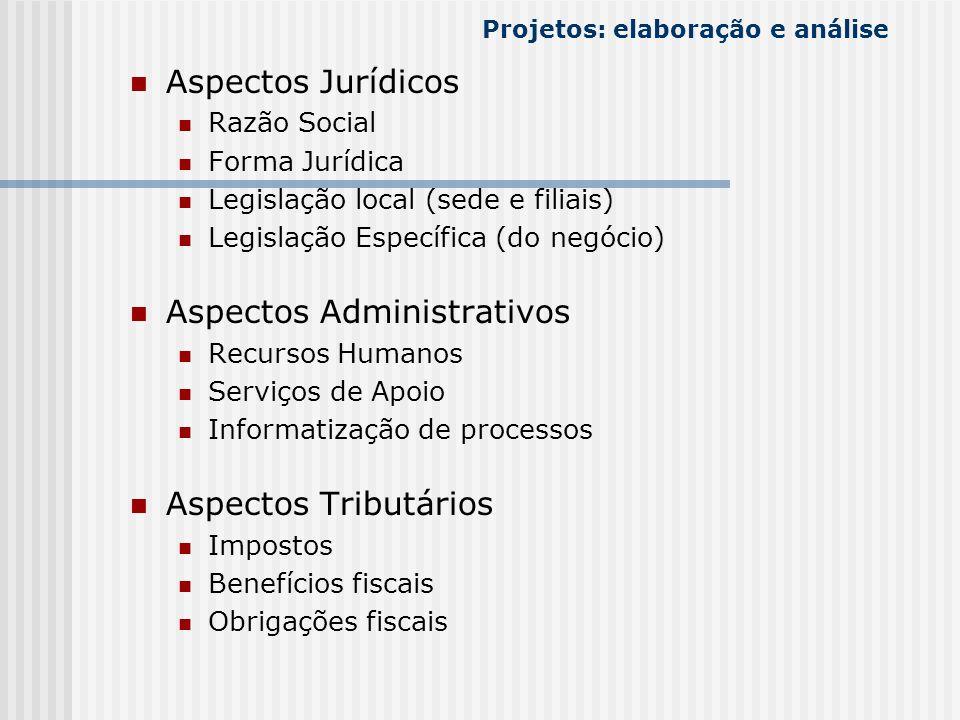 Aspectos Jurídicos Razão Social Forma Jurídica Legislação local (sede e filiais) Legislação Específica (do negócio) Aspectos Administrativos Recursos