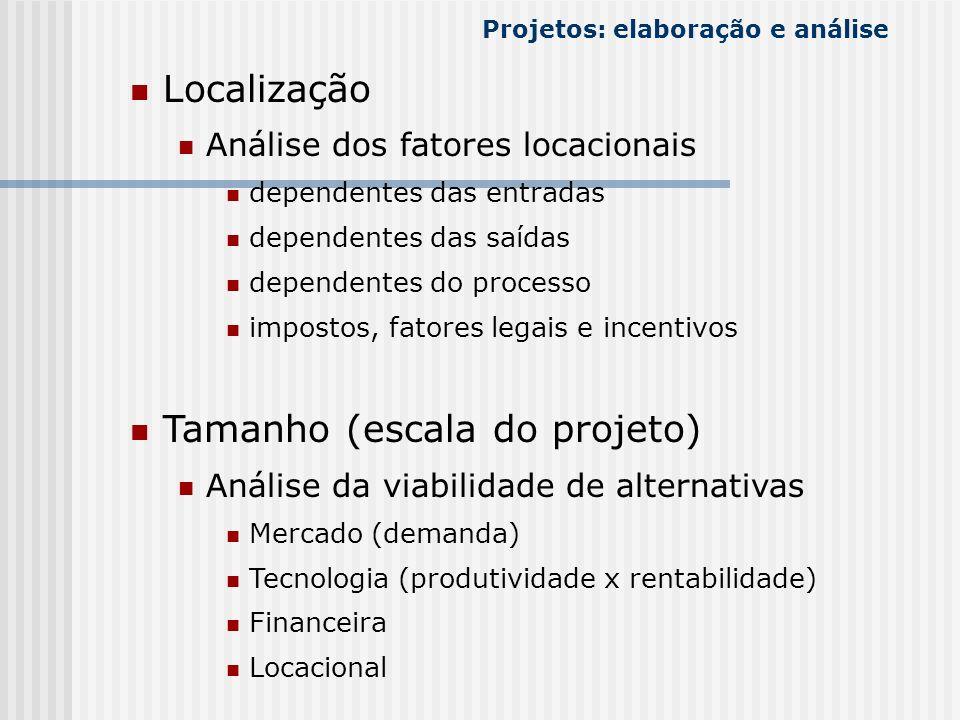 Localização Análise dos fatores locacionais dependentes das entradas dependentes das saídas dependentes do processo impostos, fatores legais e incenti