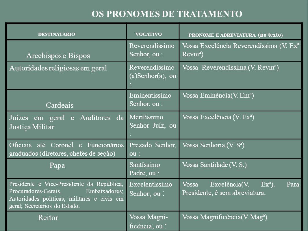 Os pronomes de tratamento, inclusos nos pronomes pessoais, que tenham a forma de Vossa, quando usados no discurso, como a pessoa de quem se fala, assu