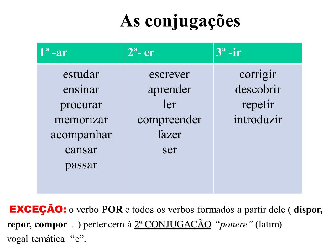 Diretos e Indiretos Diretos e Indiretos- (bitransitivos), isto é, aceitam um complemento direto e indireto para completar o seu sentido. Ex.: O pai lê