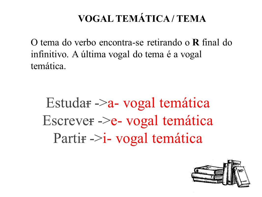 Estudar ->a- vogal temática Escrever ->e- vogal temática Partir ->i- vogal temática VOGAL TEMÁTICA / TEMA O tema do verbo encontra-se retirando o R final do infinitivo.