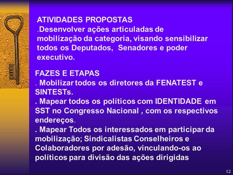11 CORETEST/CONFETEST 10 – É o desejo e sentimento prioritário de 200.000 profissionais no Brasil, por entender que pela importância do controle do ex